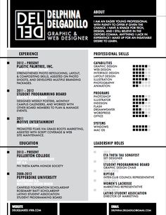 The Most Creative Designer Resumes You Ll See This Year Ideal For Graphic  Designers Curriculum Portfolio  Graphic Design Student Resume