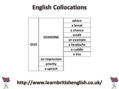 "Collocations starting with ""Give"""