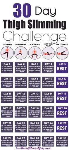 Fitness 30 Day Thigh Slimming Challenge [VIDEO INSIDE] - Free Health Tips - Imagine spending hours going from store to store trying to find a pair of jeans that fit your legs. That can be so very exhausting! Health Benefits, Health Tips, Health And Wellness, Health Fitness, Mental Health, Squats And Lunges, Band Workout, Gewichtsverlust Motivation, Fitness Humor