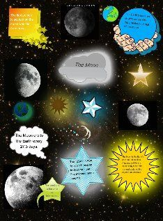 The Moon: text, images, music, video   Glogster EDU - 21st century multimedia tool for educators, teachers and students