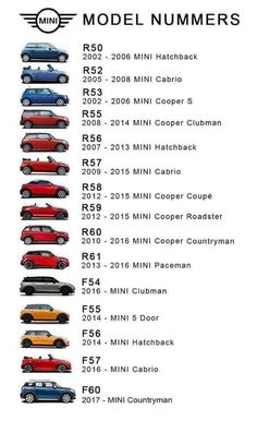 Mini Countryman, Mini Clubman, Accesorios Mini Cooper, Mini Cooper Models, Mini Cooper Custom, Mini Copper, John Cooper Works, Small Cars, Coops