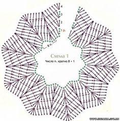 Πλεκτες Ιδεες-Crochet Ideas: crochet shawl pattern-πλεκτη εσαρπα με βελονακι