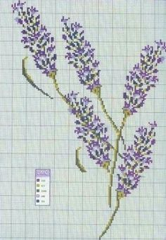 free cross stitch chart by Angela Anderson-DePew