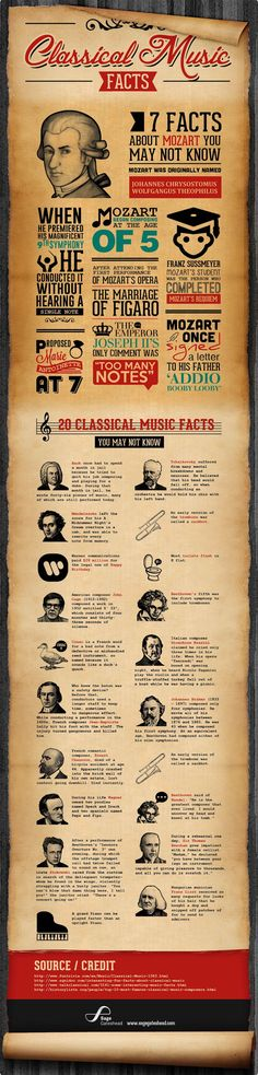 27 Interesting Classical Music Facts - Tipsographic
