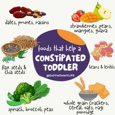 Healthy Toddler Meals, Healthy Snacks, Healthy Recipes, Constipated Baby, Relieve Constipation, Picky Eaters, Whole Food Recipes, Meal Planning, Health Snacks
