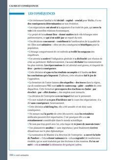 Vocabulaire Progressif du Français : Claire Miquel : Free Download, Borrow, and Streaming : Internet Archive French Language Lessons, France, Free Download, Learn French, Internet, Learning, Image, New Relationships, Language Lessons