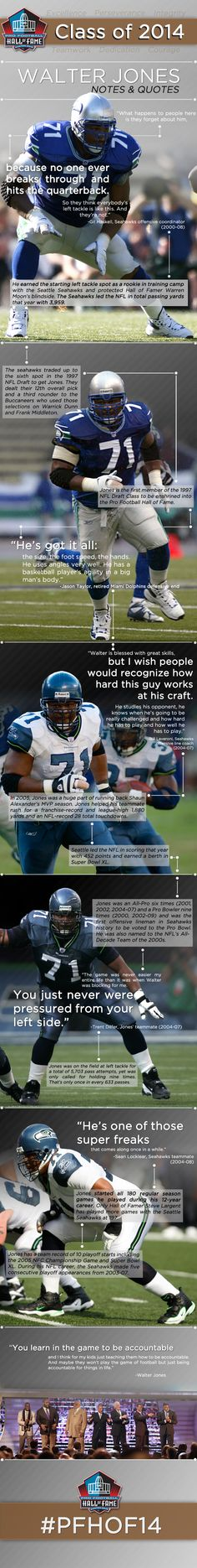 Notes & Quotes: Walter Jones from the Pro Football Hall of Fame.