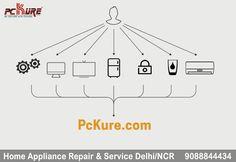PcKure.com Home Appliance Repair & Services Kolkata, Gurgaon, Delhi, Noida, Vaishali - 9088844434