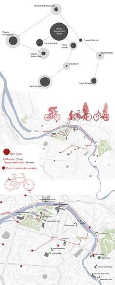 URB_DIA_Bike Route www.bilbaoarchitecture.com