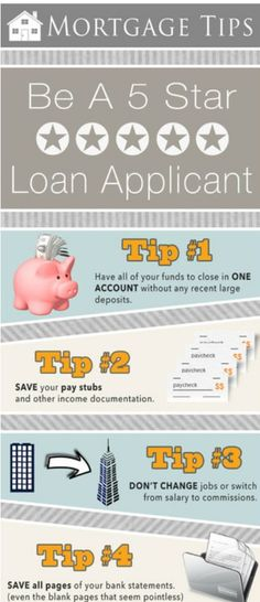 OkCalculator.com can help you choose the best mortgage plan fit for you.