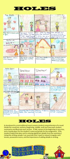 storyboard--HOLES, by Luis Sachar--this is an end of novel project done by a student in my 6th grade class. A 16 panel summary of the novel Holes.-- These make for great displays on the bulletin board, and are a quick way to assess student comprehension and skills that still need to be taught.