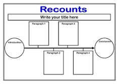Image result for recount story template