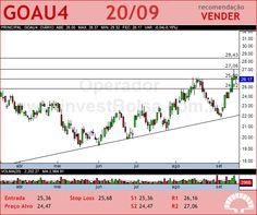 GERDAU MET - GOAU4 - 20/09/2012 #GOAU4 #analises #bovespa