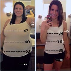 ....Feel what it will be like to more than 38.5 lbs in 1 month