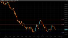 AUD/USD Forecast 23 May 2014