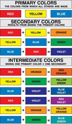 SpaDelic Color Theory Class #spadelic #colortheory #beauty #makeup