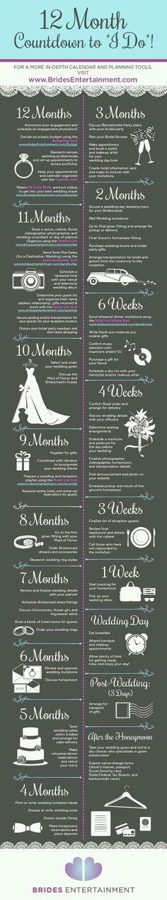 important wedding planning timeline ideas #weddingplanningchecklist #weddingplanninginfographic #Weddingschecklist #weddingplanningtimeline