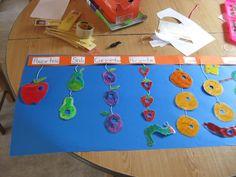 tableau récapitulatif Art Papillon, Spring Theme, Very Hungry Caterpillar, Kindergarten Art, Eric Carle, Class Projects, Early Childhood, Recherche Google, Kids Rugs