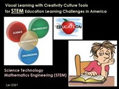 Update with Tech Innovators Family Circle Life Science on Utube.     As a teen parent I have become interested in learning styles that are important for teachers and students both for kids in school today and for...