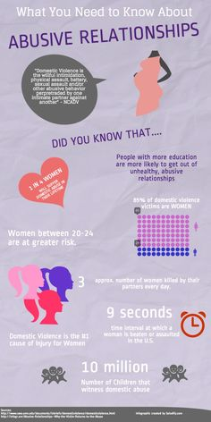 Why women stay in abusive relationships: Facing the stigma [Infographic]