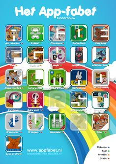 Het APP-Fabet voor kleuters (groep 1 en 2). Een overzicht van allerlei bruikbare iOS app voor de onderbouw.