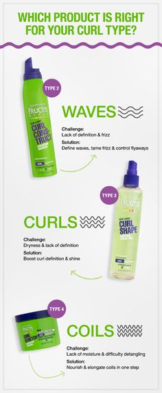 Every curl type has challenges and we've got tons of targeted solutions. Got waves? Define waves while you control frizz and flyaways with Garnier Fructis Curl Construct Mousse. Got curls? Boost curl definition and shine with Curl Sculpting Spray Gel. Got coils? Nourish and elongate coils in one step with Curl Stretch Pudding. Find more curl products, plus expert tips, how-tos and endless inspiration at The Ultimate Guide For Waves, Curls & Coils.