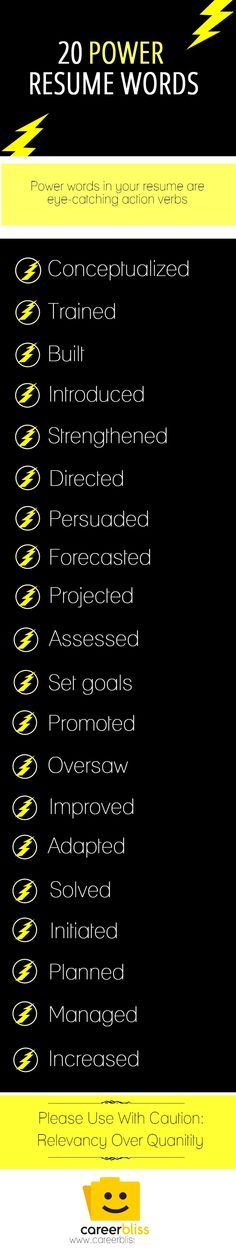20 power words