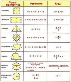 24 Ideas De Figuras En El Plano Matematicas Propiedades Matemáticas Planos