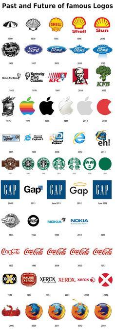 The past and the future of famous logos Template Free, Logo Template, Logo Branding, Branding Design, Logo Maker, Nokia Logo, Car Brands Logos, Future Logo, Monogram Maker