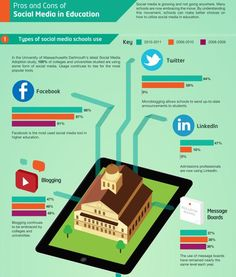 #Infographics - Pros and cons of social media in education