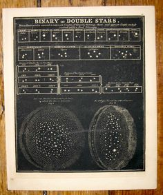 SALE 1853 stars celestial print original antique astronomy lithograph of binary or double stars. $90.00, via Etsy.