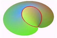 Surface d'égale pente | la crête est une courbe de Viviani (intersection cône cylindre)