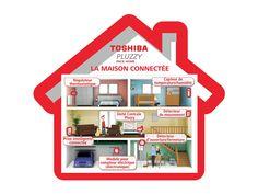 Les solutions Pluzzy pour une maison connectée. http://www.pluzzy.com/domotique-maison/pack-home-p8