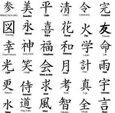 220 Rare Chinese and Kanji Symbol Tattoos - MRR  I think any of these would be a super cute tattoo.