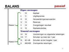 BALANS passief Eigen vermogen Vreemd vermogen Klasse 1 I 10 Kapitaal>