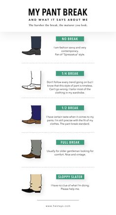 Pant Break Guide - What Your Pant Break Says About You. How your pant break makes or breaks your style Mens Fashion Suits, Fashion Outfits, Men's Fashion, Suit Guide, Real Men Real Style, Ivy League Style, Corporate Wear, Collar Stays, Dressing Sense