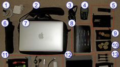 The Cross-Country Traveller's Bag