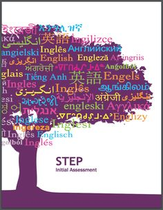 ASSESSMENT: STEP is resource used by teachers in Ontario as a diagnostic assessment of English Language proficiency of ELLs. This document provides an excellent flowchart depicting every step a teacher should take in the initial assessment process. Further, there are Early Literacy Tasks in the document that can be used for the assessment, as well as a guide for developing additional assessment tasks – everything you need is included! This document is evidence-based and backed by MOE (2012). Literacy Skills, Early Literacy, Welcome Students, Inclusion Classroom, Ell Students, Language Proficiency, English Language Learners, Classroom Environment, Online Portfolio