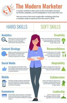 The 10 marketing skills needed in 2018 - Affiliate Marketing & Online Marketing allows you to make money when you are fast asleep in bed! Digital Marketing Strategy, Marketing Logo, Mobile Marketing, Inbound Marketing, Affiliate Marketing, Marketing Na Internet, Plan Marketing, Digital Marketing Services, Social Media Marketing