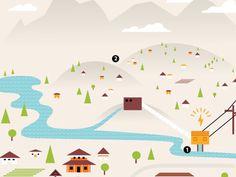 Hydropower in Nepal by Brad Woodard
