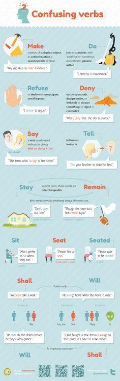 Educational : 15 verwirrende Verben im Englischen und Tipps wie du sie am besten auseinanderh