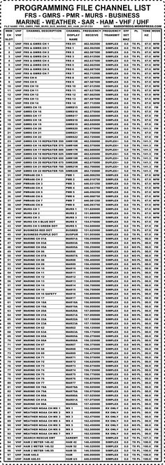 PROGRAMMING FILE FREQUENCY LIST WITH HAM-FRS-PMR-GMRS-MURS-SAR-MARINE-WEATHER-BUSINESS CHANNELS  - CLICK FOR PRINT