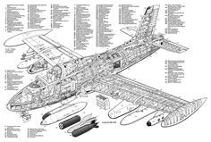 Cutaways Military and Aviation Military Jets, Military Aircraft, Aircraft Design, Aviation Art, Model Airplanes, Cutaway, Impala, Air Force, Models
