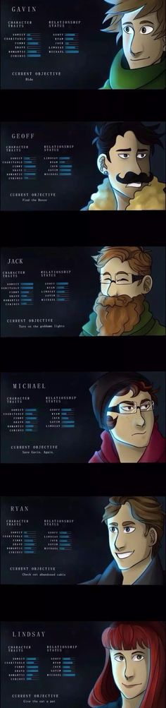 I like this except Michael would be more brave than Ryan. AH team stats in Until Dawn fashion.