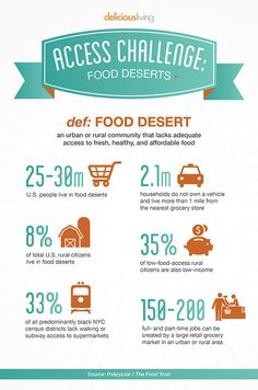 Food deserts are more common than you think [infographic] Healthy Snacks To Buy, Healthy Meal Prep, Healthy Life, Healthy Eating, Healthy Recipes, Healthy Food, Food Expo, Food Insecurity, Food System
