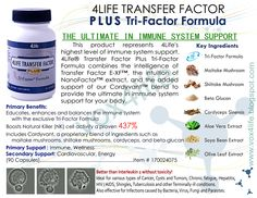 4Life Transfer Factor PLUS Tri-Factor Formula combines the Intelligence of Transfer Factor E-XF, the intuition of NanoFactor extract, and the added support of our Cordyvant blend to provide the ultimate in immune system support for your body. The proprietary Cordyvant blend features known immune-supporting ingredients such as maitake and shiitake mushrooms, cordyceps, inositol hexaphosphate, beta-glucans, beta sitosterol and olive leaf extract.