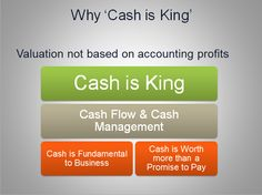 The most widely accepted method of valuing any asset is not based on accounting profits. It is based on estimating Free Cash Flows and discounting them by the required rate of return.
