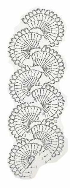 Ideas Crochet Lace Tape Pattern Posts For 2019 Crochet Flower Scarf, Crochet Lace Edging, Crochet Poncho, Crochet Chart, Crochet Borders, Crochet Doilies, Crochet Flowers, Crochet Edgings, Irish Crochet