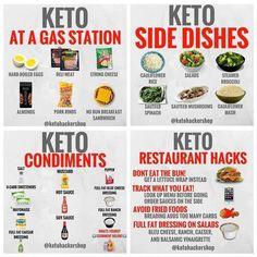 Keto Diet Book, Keto Diet Guide, Ketogenic Diet Meal Plan, Keto Meal Plan, Meal Prep, Keto Fast Food, Keto Food List, Keto Snacks, Keto Foods