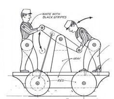 Ah! E se falando em madeira...: Mov 21 - carro manutenção de  trilhos de  trem